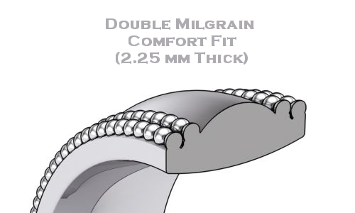 Double Milgrain Comfort Fit